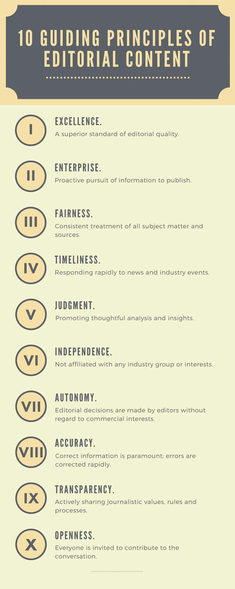 10 Guiding Principles of Editorial Content