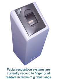 From the early finger print readers have come a range of iris, face, vein and voice technologies