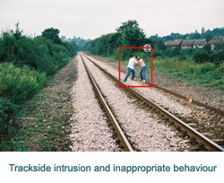 Trackside intrusion and inappropriate behaviour