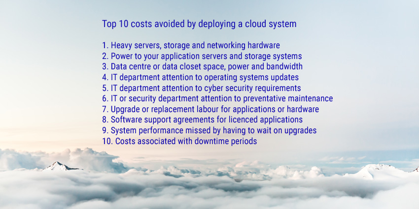 Top 10 costs avoided by deploying a cloud system