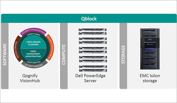 Qognify Launches New VisionHub Qblock Converged Infrastructure For The Surveillance Industry