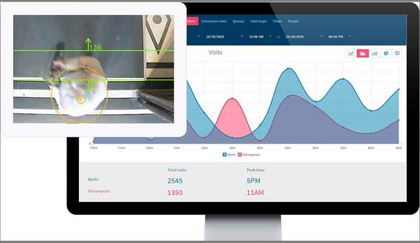 Genetec Introduces New Retail Intelligence Application Using Retailers' Existing In-store Surveillance Cameras