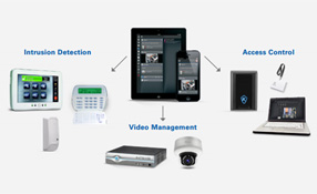 Tyco's new Total Security integrated solution for remote management of access control, IP video surveillance and intrusion detection in real-time