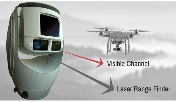 Electro Optical Industries counters the growing UAV threat by upgrading its 360° thermal imaging sensors, SPYNEL