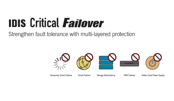IDIS protects video surveillance with critical failover features
