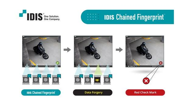 IDIS Suggests Users To Use Their Fingerprint Algorithm To Protect The Integrity Of The Recorded Video