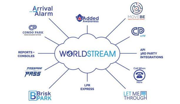 LocoMobi World Inc. Introduces WorldStream, Full Infrastructure Cloud Management System