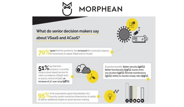 Morphean Commissioned Survey Shows How Businesses Adopt Hosted Video Surveillance (VSaaS) And Access Control (ACaaS) Solutions Due To The Impact Of COVID-19