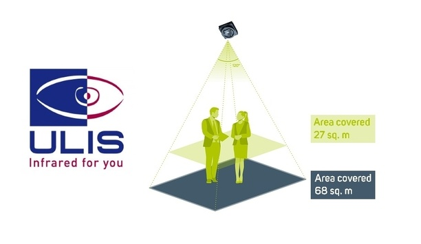 ULIS launches ThermEye Building range equipped with people detection and counting features