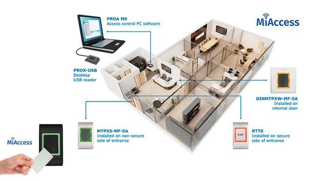 RTI adds integration for DoorBird IP Video Door Stations   Security