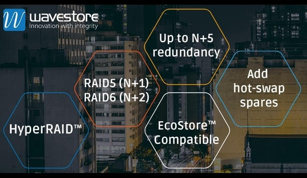 Wavestore HyperRAID technology offers N+5 hard drive redundancy for safe storage of data and video evidence
