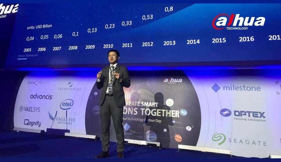 Dahua Technology Partner Day showcases the latest security