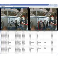 XProtect Analytics Framework CCTV software