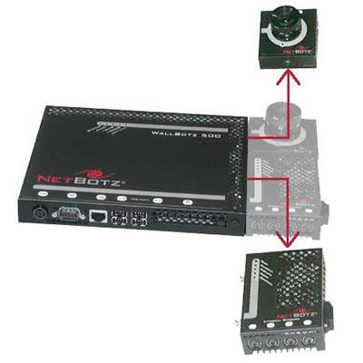 NetBotz® IP-based intelligent physical security