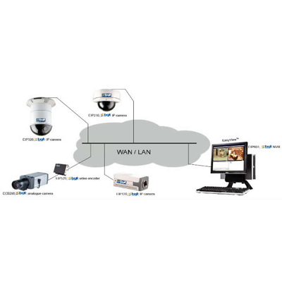 BQT EIP601 EasyView NVR with pre-event and post-event time period programmable