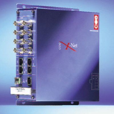 COE X-Net OPT8T/R-ETH video & Ethernet optical module