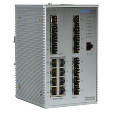 Comnet CNGE12MS  12-port managed gigabit switch