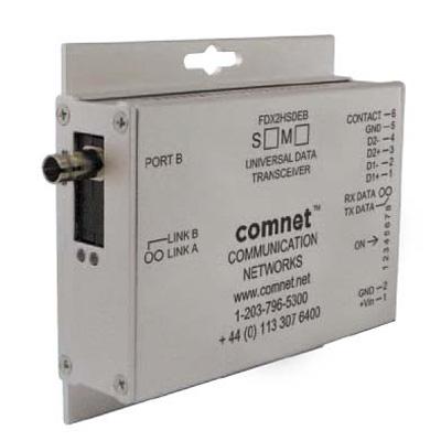 ComNet FDX2HSDM1EA/M dual high speed RS485 data transceiver