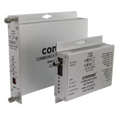 ComNet FDX60M1(A)(B)-M RS232/RS422/RS485 data transceiver