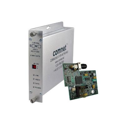 ComNet FVTVCNDM mini video transmitter/data transceiver