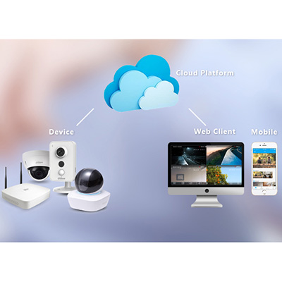Dahua Technology Easy4ip APP CCTV software Specifications