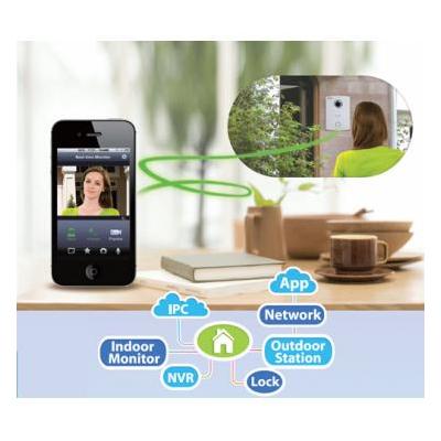 Dahua Technology Video Intercom & Security