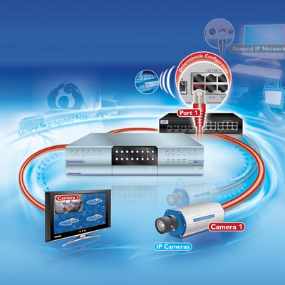 Dedicated Micros reports record ASIS driven by spotlight on Closed IPTV