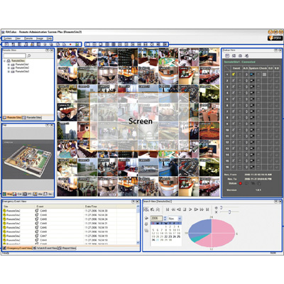 eneo RAS+ remote administration interface software for DLR, DMR, DTR, DCR, DPR, DIR DVRs