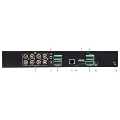 Hikvision DS-6708HFI/HWI(-SATA) 8-channel Video Encoder