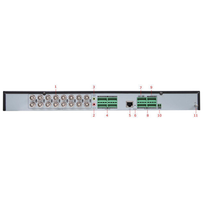 Hikvision DS-6716HFI/HWI(-SATA) 16-channel Video Encoder