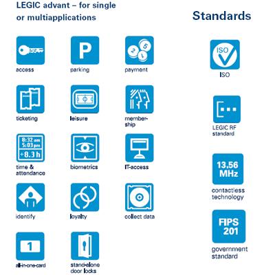 LEGIC CSW-2000 access control software