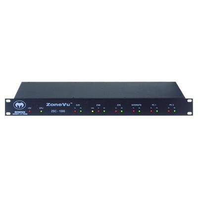 Meyertech ZSC-500 CCTV controller