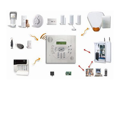 RISCO Group WisDom the simplest and fastest wireless security system to install