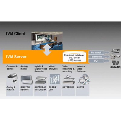 Siemens IVM V3.6 CCTV software with open, scalable video management