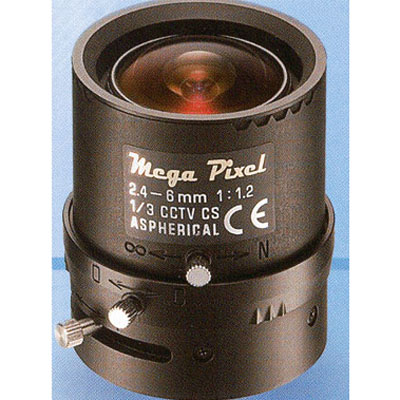 Tamron M13VG246 varifocal lens with 2.4-6mm focal length and auto iris