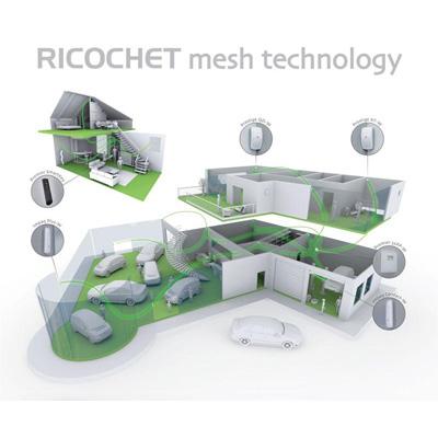 Texecom Ricochet Monitor Software provides diagnostics and configuration control over wireless system