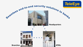TeleEye's End-to-end Security Solutions for Banks