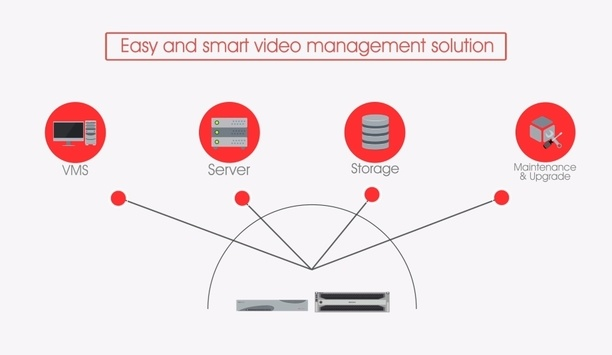 Video Management System Products, News & Case Studies | Video