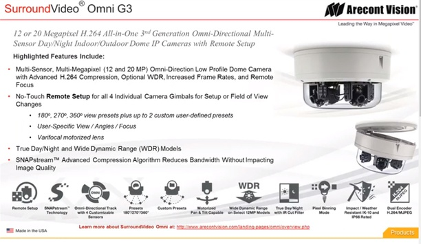 Arecont Vision SurroundVideo Omni G3 - learn more about its presets