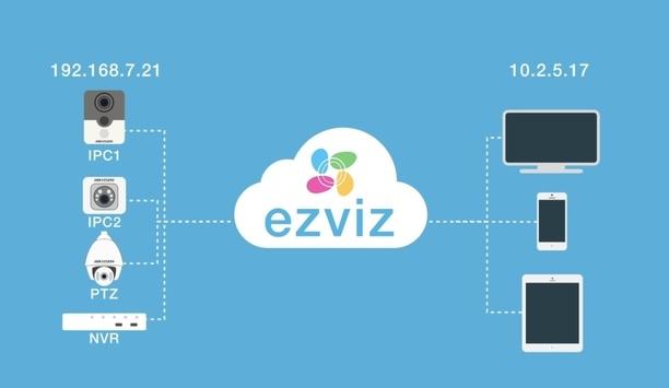 Hikvision EZVIZ Cloud