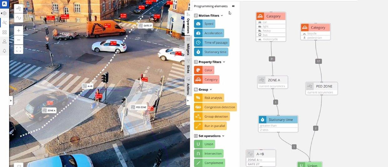 FLOW Traffic  - Application Demo Live Webinar, Virtual events by Security & Safety Things