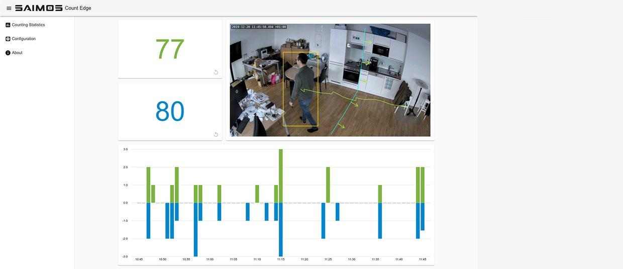 SAIMOS - Application Demo Live Webinar, Virtual events by Security & Safety Things
