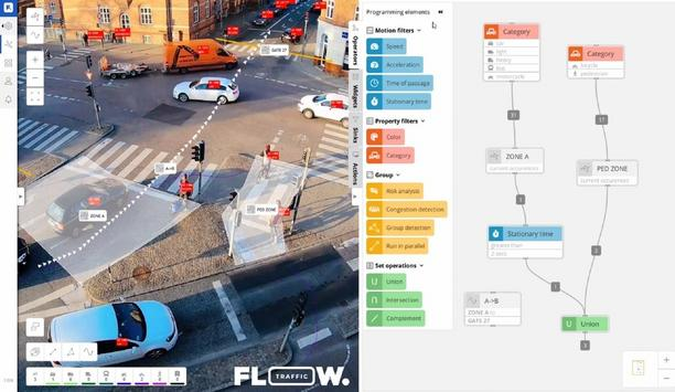 FLOW Traffic - Application Demo Live Webinar